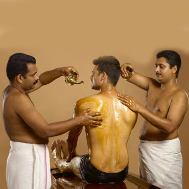 Ayurveda & Spa Tour Packages